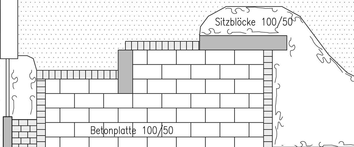 Windschutz und Terrasse